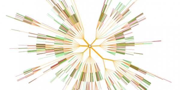 Monte Carlo Tree Search Visualisation